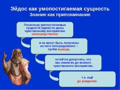 Эйдос как умопостигаемая сущность Знание как припоминание Поскольку умопостиг...