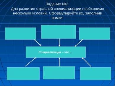 Задание №2 Для развития отраслей специализации необходимо несколько условий. ...