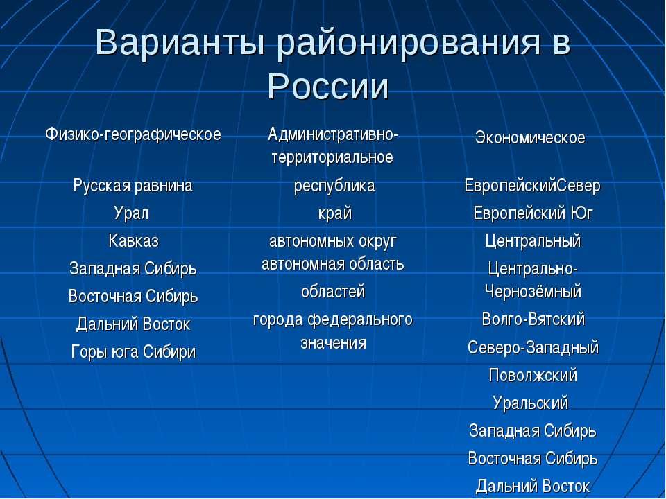 Варианты районирования в России