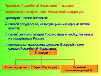 Президент Российской Федерации— высшая государственная должность Российской ...
