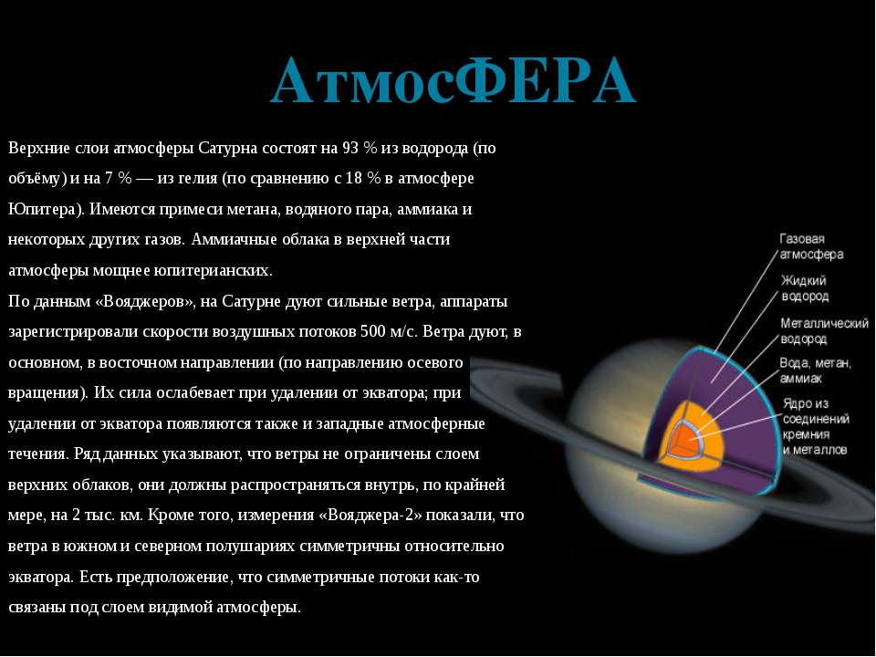 АтмосФЕРА Верхние слои атмосферы Сатурна состоят на 93% из водорода (по объё...