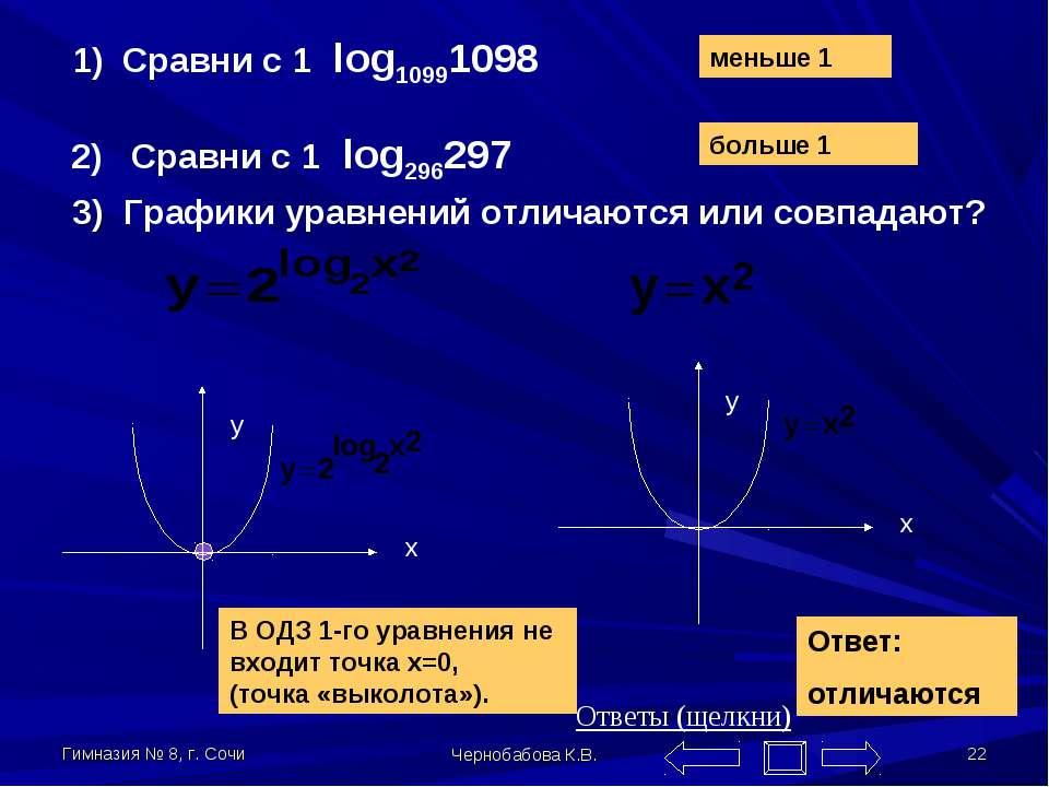 Гимназия № 8, г. Сочи Чернобабова К.В. * 1) Сравни с 1 log10991098 2) Сравни ...