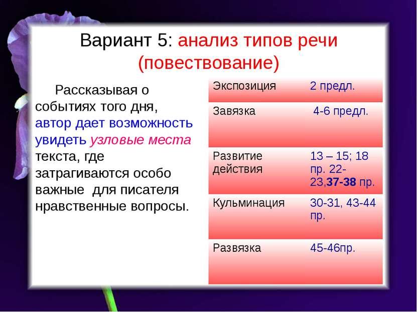 Вариант 5: анализ типов речи (повествование) Рассказывая о событиях того дня,...