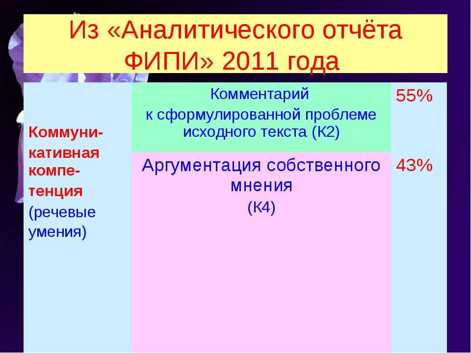 Из «Аналитического отчёта ФИПИ» 2011 года Коммуни- кативная компе- тенция (ре...