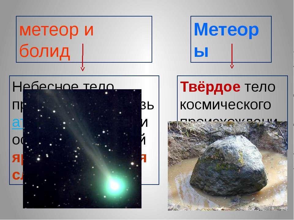 метеор и болид Небесное тело, пролетающее сквозь атмосферу Земли и оставляюще...