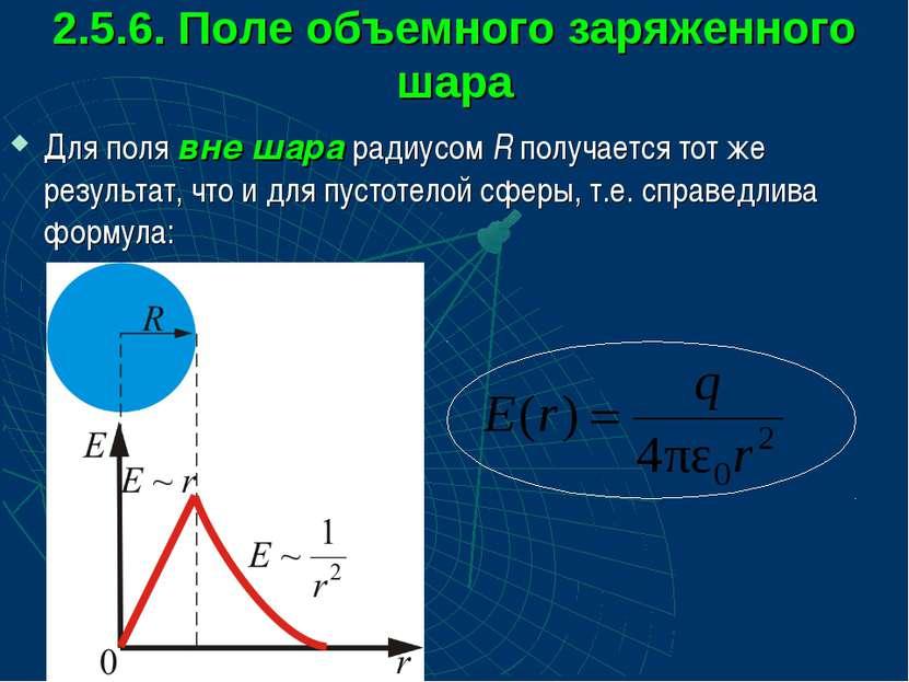 2.5.6. Поле объемного заряженного шара Для поля вне шара радиусом R получаетс...