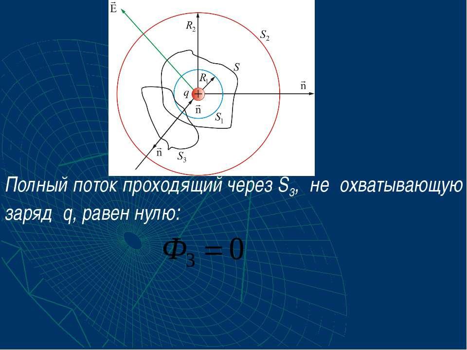 Полный поток проходящий через S3, не охватывающую заряд q, равен нулю: