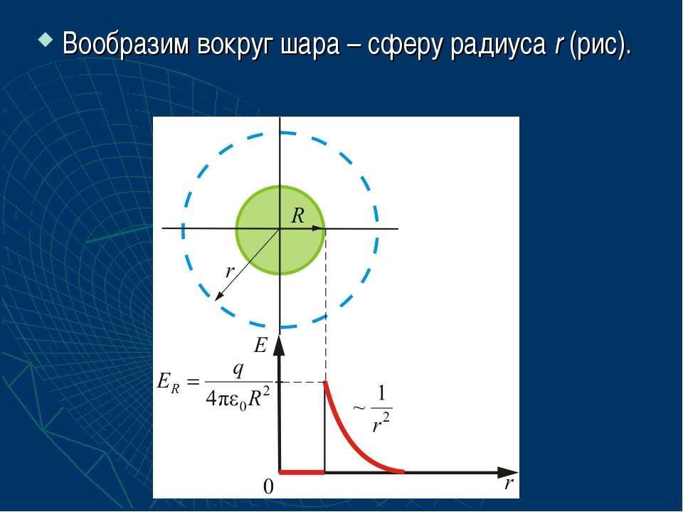 Вообразим вокруг шара – сферу радиуса r (рис).