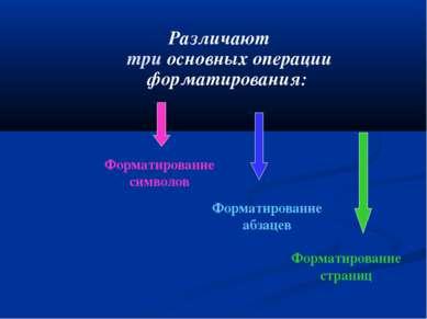Различают три основных операции форматирования: Форматирование символов Форма...