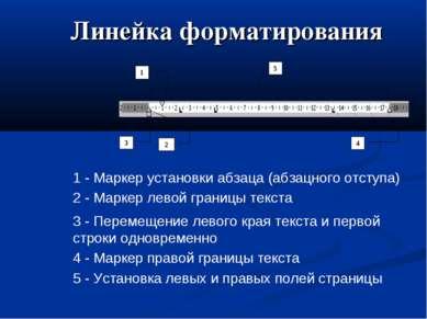 Линейка форматирования 1 - Маркер установки абзаца (абзацного отступа) 2 - Ма...