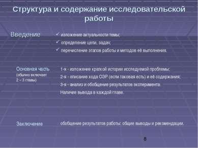 Структура и содержание исследовательской работы Введение изложение актуальнос...