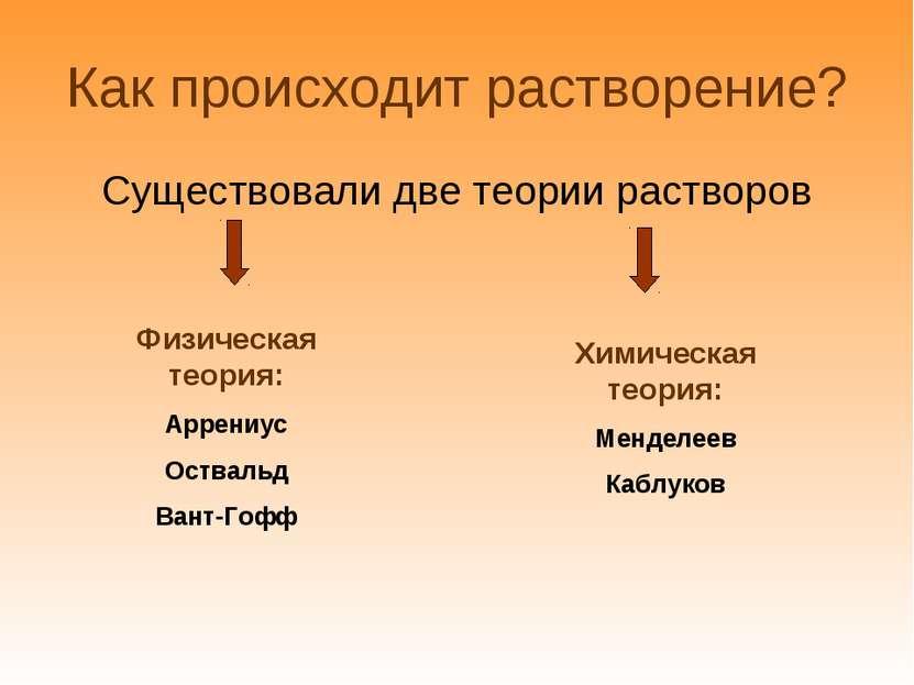 Как происходит растворение? Существовали две теории растворов Физическая теор...