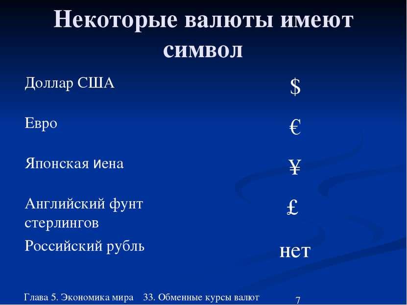 Глава 5. Экономика мира 33. Обменные курсы валют Некоторые валюты имеют симво...