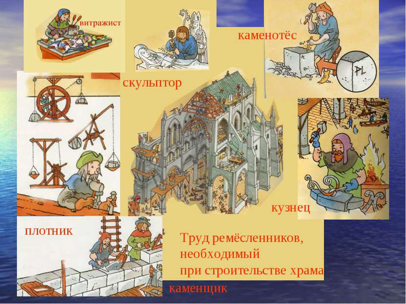 Труд ремёсленников, необходимый при строительстве храма скульптор каменотёс п...