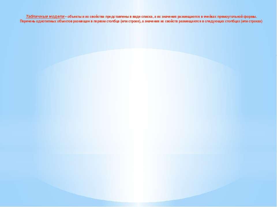 Задача: С помощью таблицы решите задачу: Маша, Оля, Лена и Валя – замечательн...