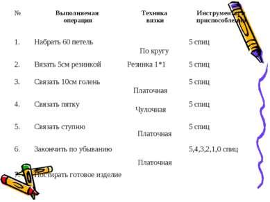 По кругу Платочная Чулочная Платочная Платочная № Выполняемая операция Техник...