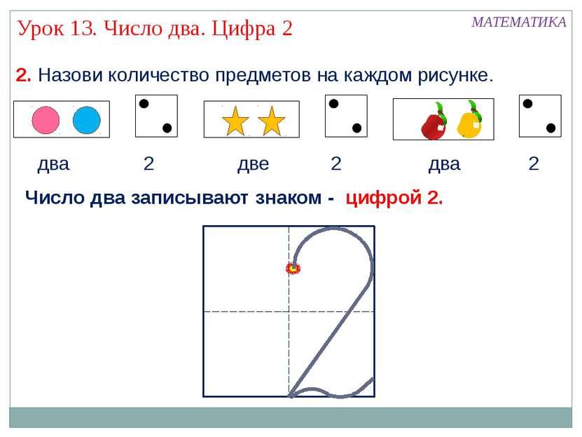 2. Назови количество предметов на каждом рисунке. два две два 2 2 2 Урок 13. ...