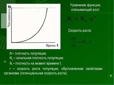 Уравнение функции, описывающей рост: Скорость роста: N – плотность популяции;...
