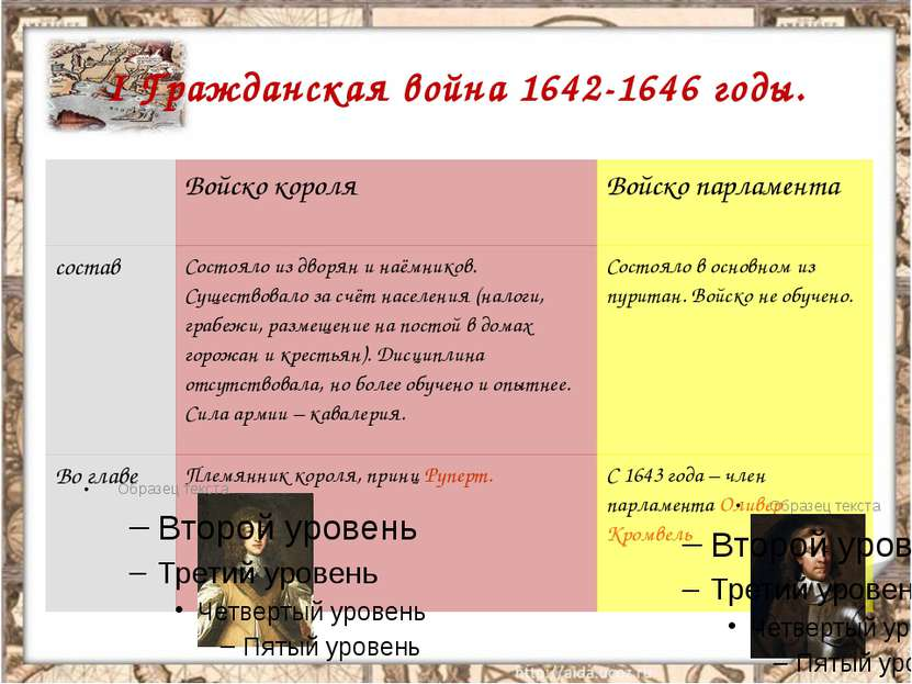 I Гражданская война 1642-1646 годы. Войско короля Войско парламента состав Со...