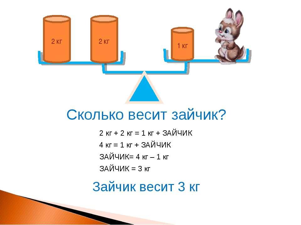 1 кг 2 кг 2 кг Сколько весит зайчик? 2 кг + 2 кг = 1 кг + ЗАЙЧИК 4 кг = 1 кг ...