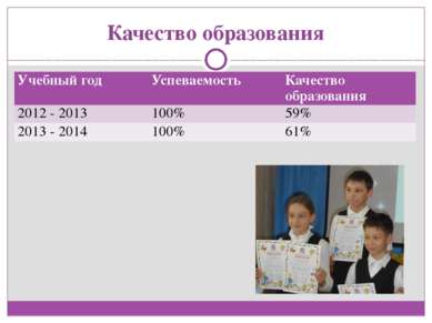 Качество образования Учебный год Успеваемость Качество образования 2012 - 201...
