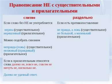 Правописание НЕ с существительными и прилагательными слитно раздельно Если сл...