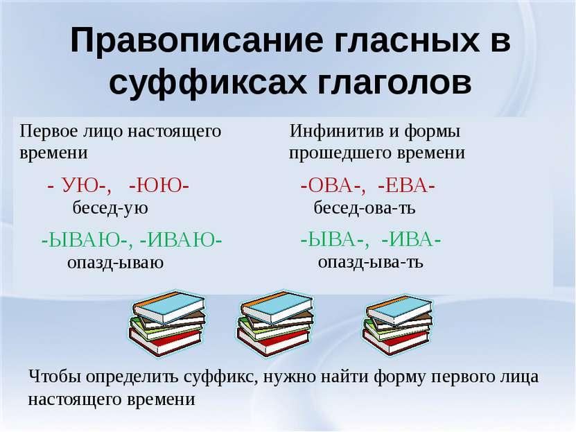 Правописание гласных в суффиксах глаголов Чтобы определить суффикс, нужно най...