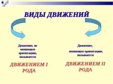 ВИДЫ ДВИЖЕНИЙ Движение, не меняющее ориентацию, называется ДВИЖЕНИЕМ I РОДА Д...