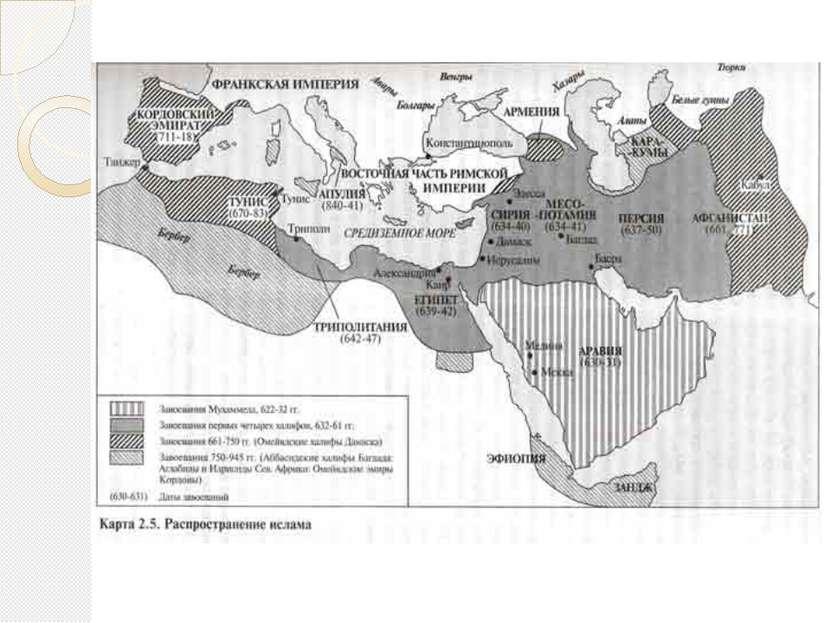 Ислам – покорность (Богу) Ислам=мусульманство, основатель – Мухаммед. Догматы...