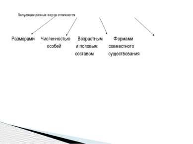 Размерами Численностью Возрастным Формами особей и половым совместного состав...