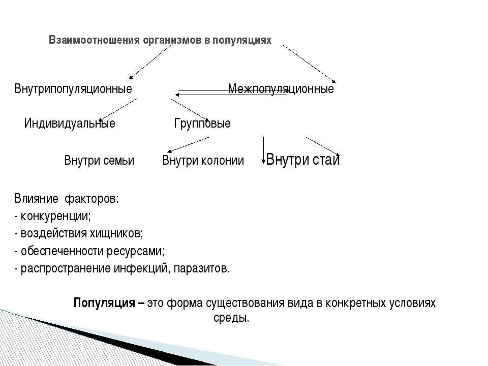 Внутрипопуляционные Межпопуляционные Индивидуальные Групповые Внутри семьи Вн...