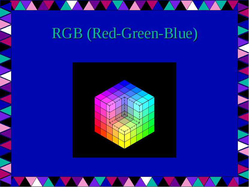 RGB (Red-Green-Blue)