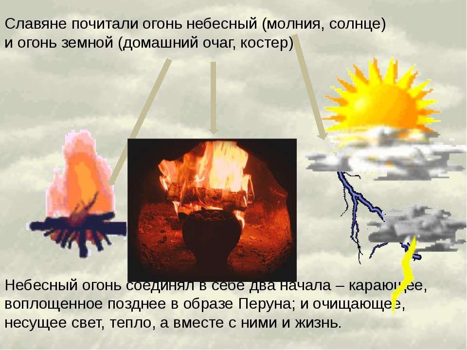 Славяне почитали огонь небесный (молния, солнце) и огонь земной (домашний оча...