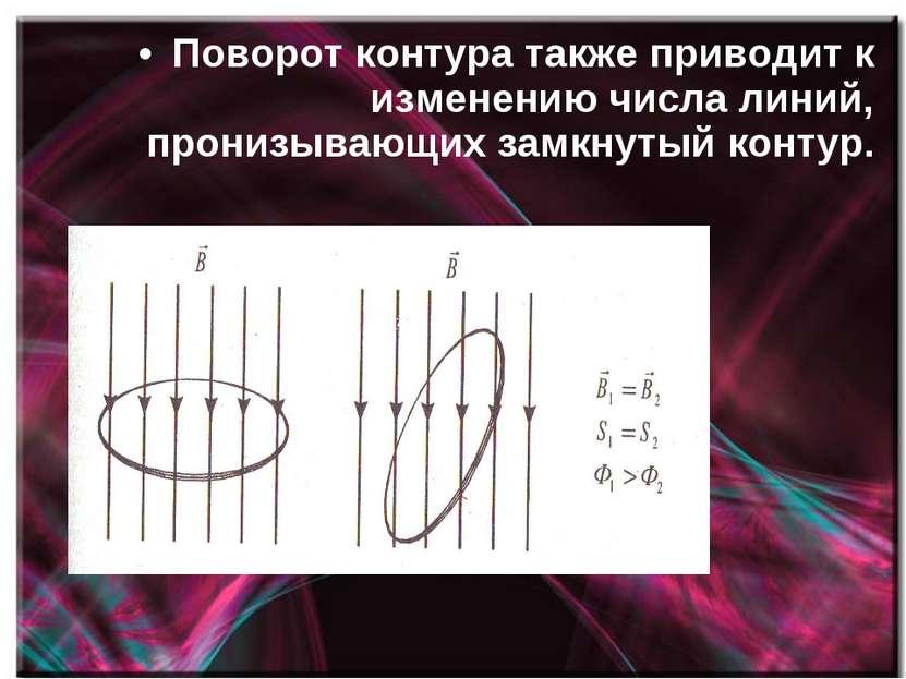 Поворот контура также приводит к изменению числа линий, пронизывающих замкнут...