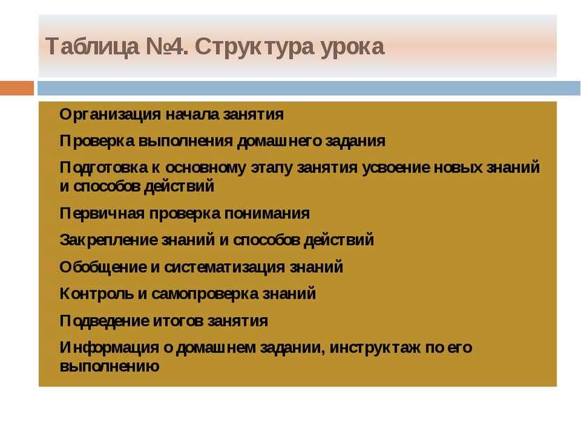 Таблица №4. Структура урока Организация начала занятия Проверка выполнения до...