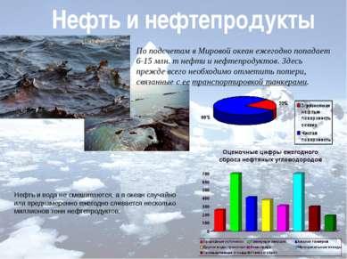 Нефть и нефтепродукты По подсчетам в Мировой океан ежегодно попадает 6-15 млн...