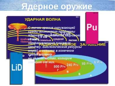 Ядерное оружие С точки зрения окружающей среды возникают проблемы ядерного за...
