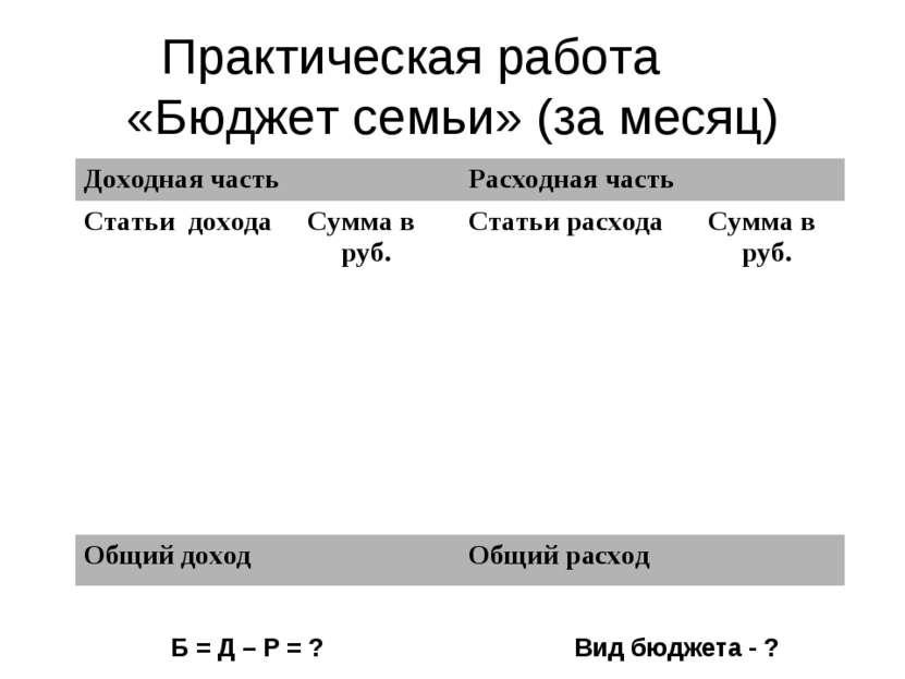 Практическая работа «Бюджет семьи» (за месяц) Б = Д – Р = ? Вид бюджета - ?