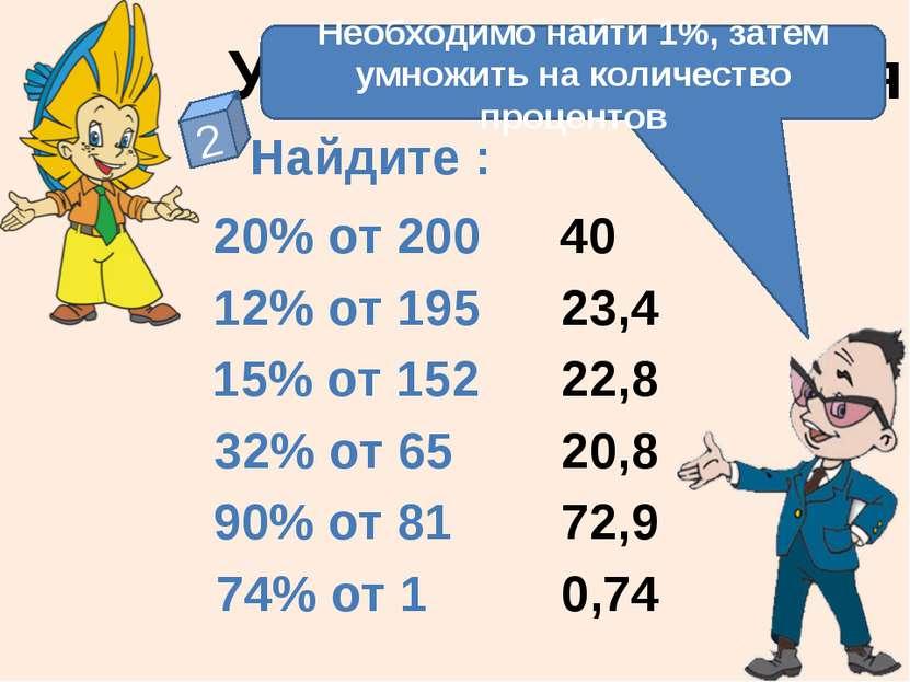 Устные упражнения 2 Найдите : 20% от 200 12% от 195 15% от 152 32% от 65 90% ...