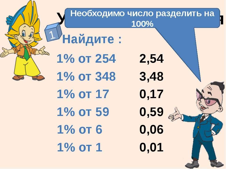 Нахождение процента от числа Нахождение числа по его процентам Нахождение про...