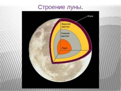 Строение луны.