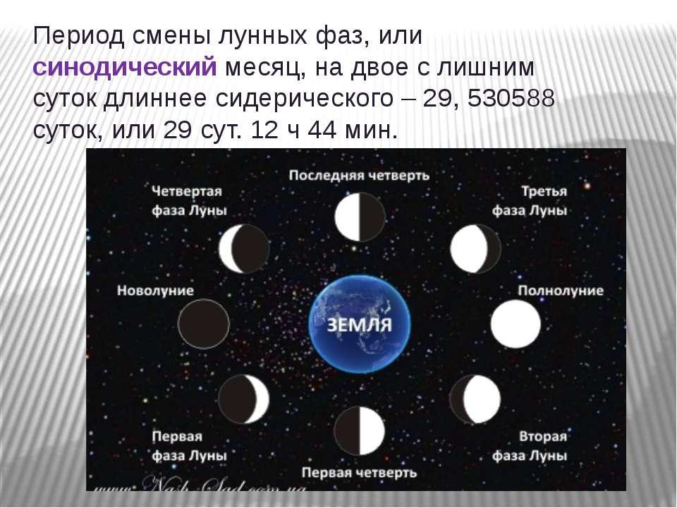 Период смены лунных фаз, или синодический месяц, на двое с лишним суток длинн...