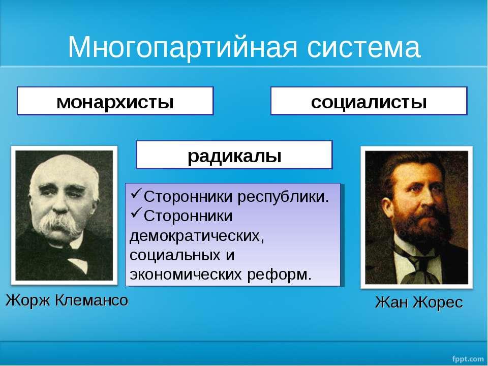 Многопартийная система монархисты радикалы социалисты Сторонники республики. ...