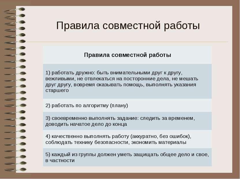 Правила совместной работы Правила совместной работы 1) работать дружно: быть ...