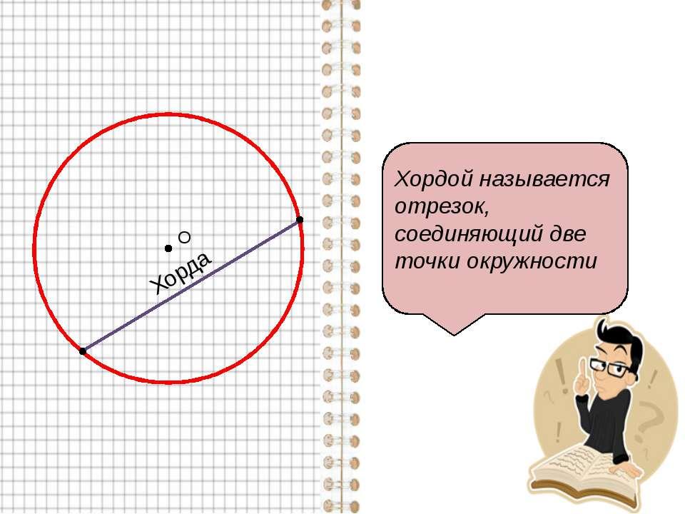 О Хорда Хордой называется отрезок, соединяющий две точки окружности