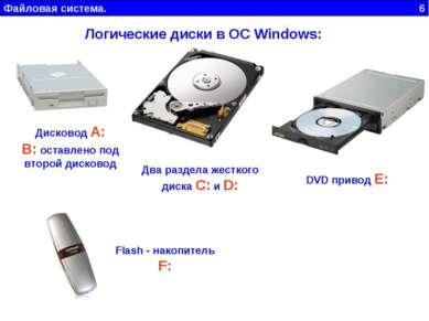 Файловая система. 6 Логические диски в ОС Windows: Дисковод А: В: оставлено п...