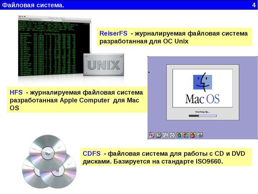 Файловая система. 4 ReiserFS - журналируемая файловая система разработанная д...