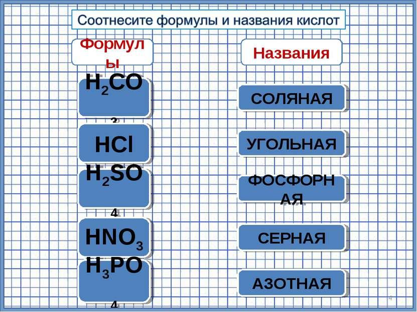 Названия H2SO4 HNO3 H3PO4 ФОСФОРНАЯ СЕРНАЯ АЗОТНАЯ * H2СО3 УГОЛЬНАЯ HСl СОЛЯН...