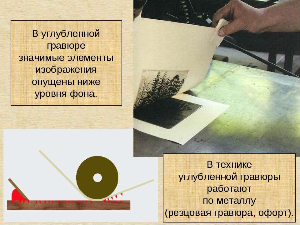 В углубленной гравюре значимые элементы изображения опущены ниже уровня фона....