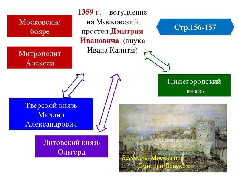 Из летописной повести «О великом побоище на Дону» «В том же году [1380] безбо...